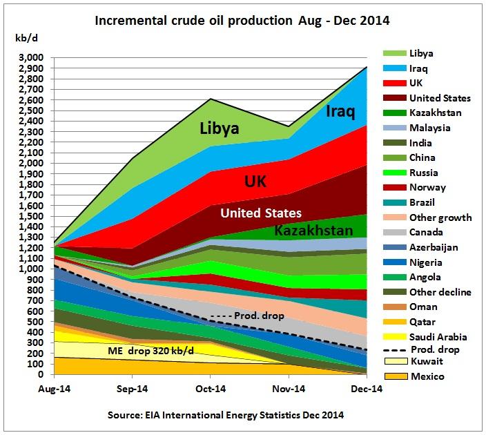 Cruel oil price Qatar - Binary options live signals free Qatar