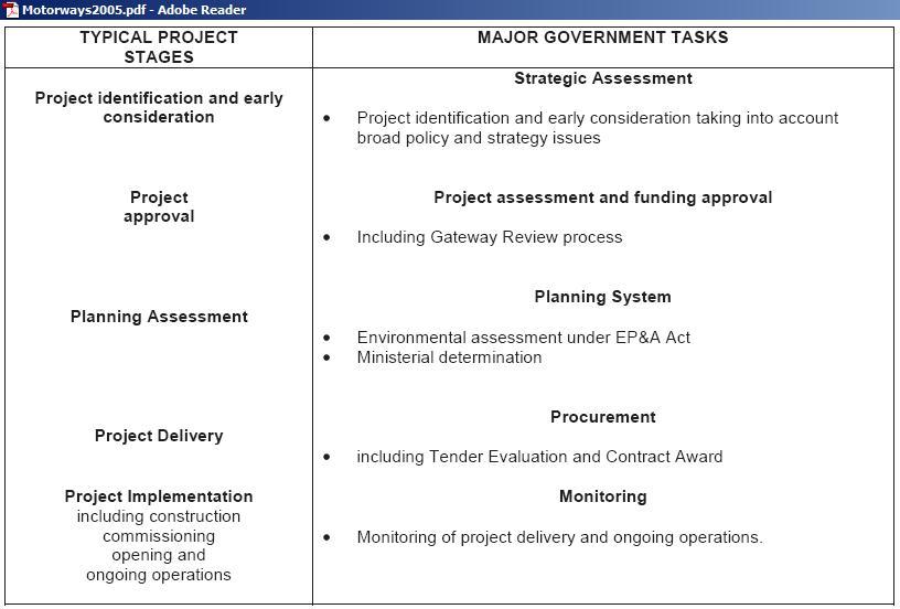 Tender Evaluation Process Pdf