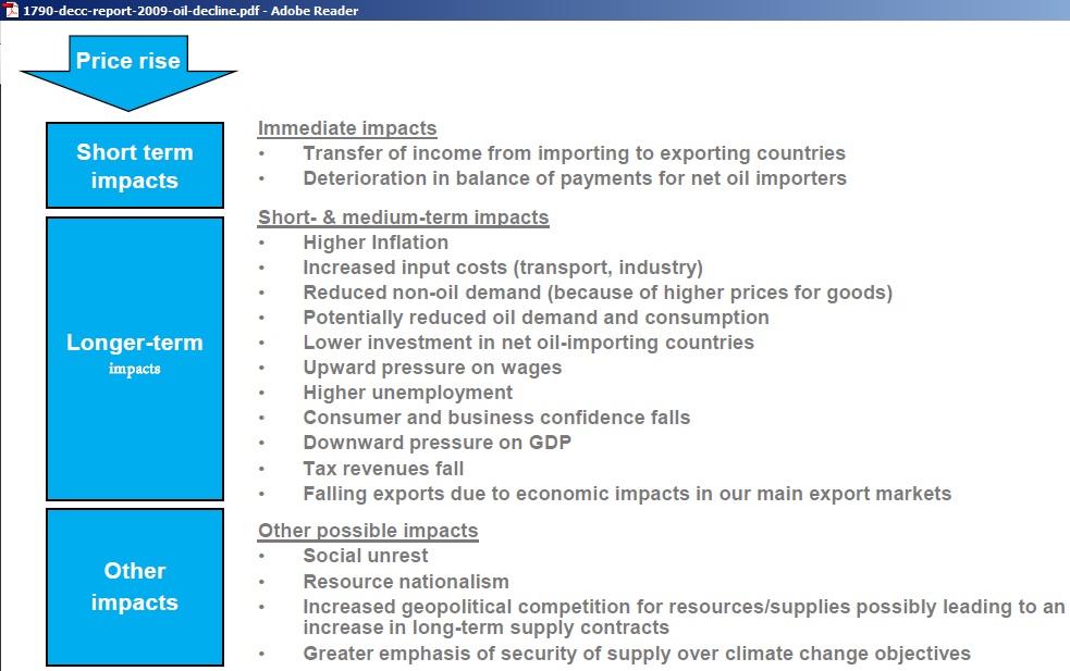 DECC_oil_price_rise_impacts.jpg