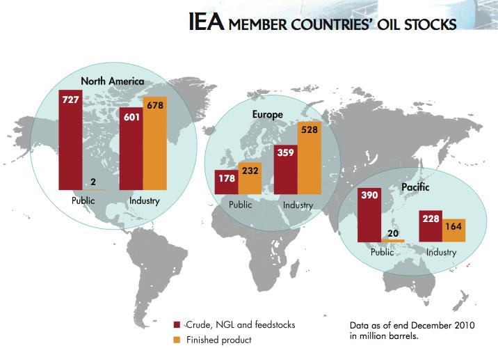 petroleum deposits in india