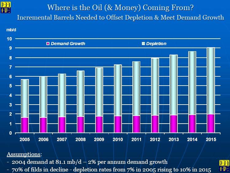 Essay Organization Of Petroleum Opec