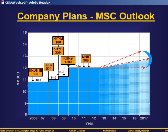 Saleri_Company_Plans_2007_CERA_Week