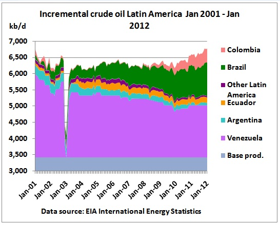 petroleum latin dating site James louis aronson  i use conventional k/ar dating to determine the history of tectonically active areas such as  including petroleum migration and ore.