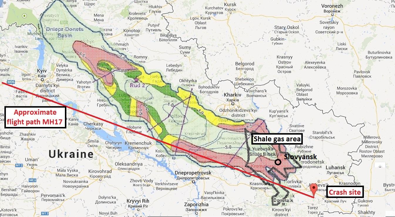 Ukraine Natural Gas