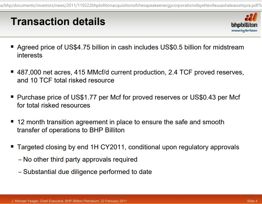 BHP_Fayetteville_transaction_details