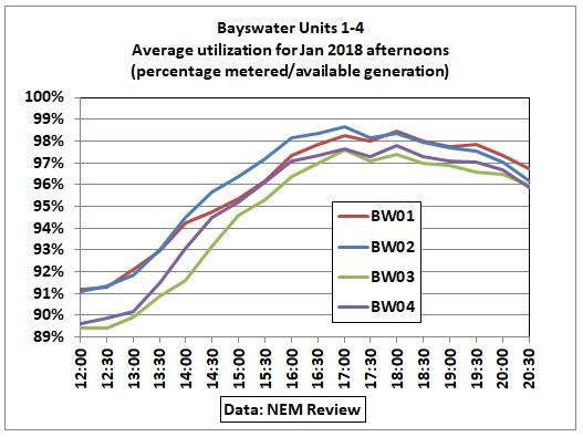 Bayswater_BW01-4_Jan2018