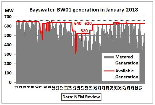 Bayswater_BW01_Jan2018
