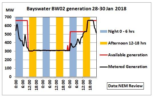 Bayswater_BW02_28-30Jan2018