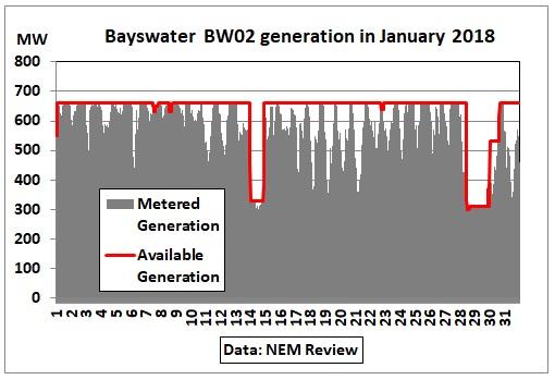 Bayswater_BW02_Jan2018