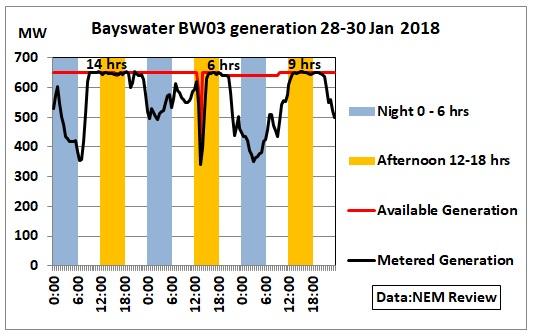 Bayswater_BW03_28-30Jan2018
