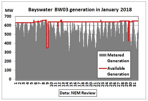 Bayswater_BW03_Jan2018