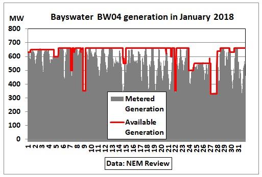 Bayswater_BW04_Jan2018