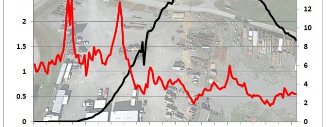 http://www.naturalgasintel.com/topics/101-fayetteville-shale We had these headlines a couple of months ago: BHP's $50 billion shale oil blunder 23/8/2017 BHP slapped $US4.75 billion ($6 billion) down on the table to buy the […]