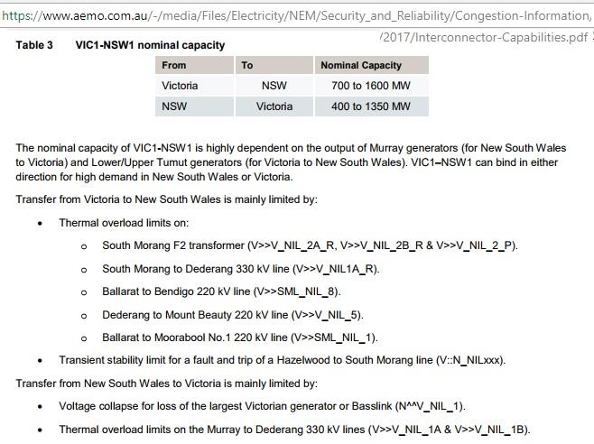 Interconnector_capacity_NSW1-VIC1
