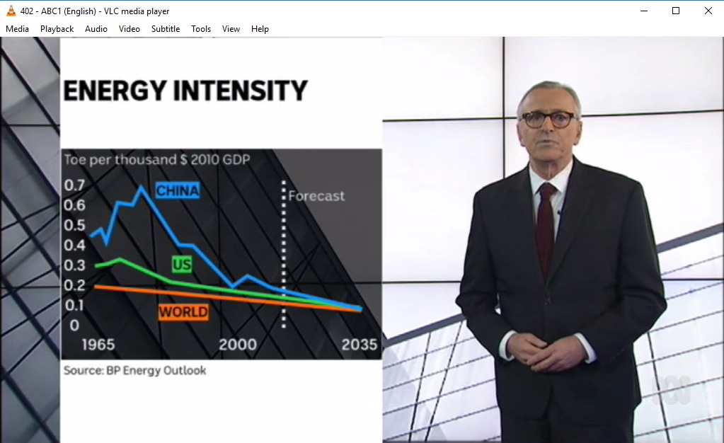 Lasker_Energy_intensity_BP