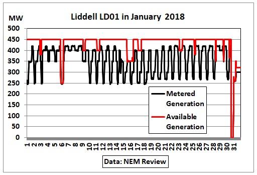 Liddell_LD01_Jan2018
