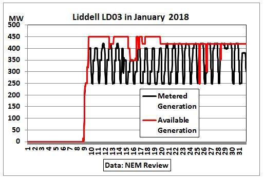 Liddell_LD03_Jan2018