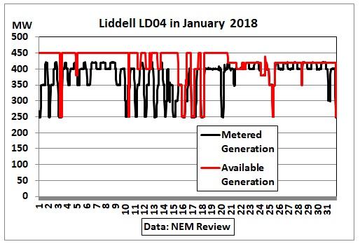 Liddell_LD04_Jan2018