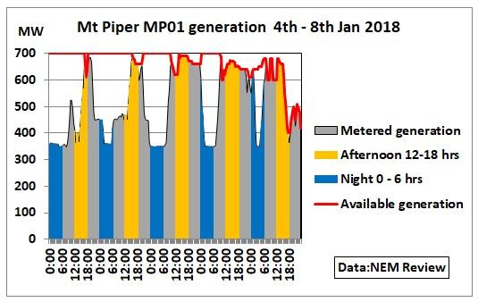 MtPiper_MP01_4th-8thJan2018