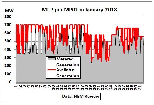 MtPiper_MP01_Jan2018