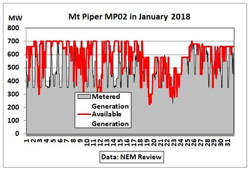 MtPiper_MP02_Jan2018
