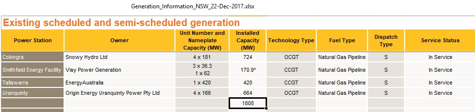 NSW_gas_power_plants_Dec2017