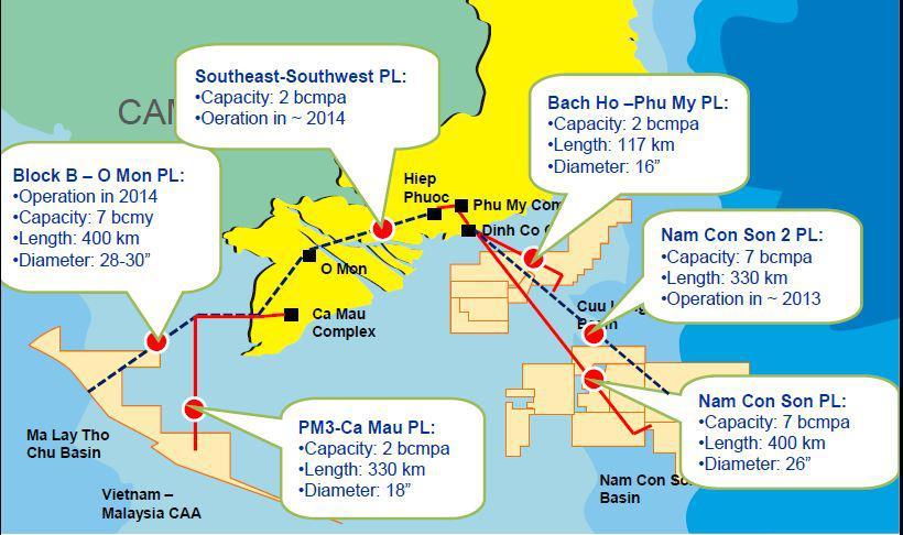 nam-con-son-pipeline