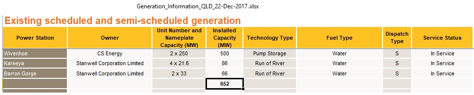 QLD_hydro_power_plants_Dec2017