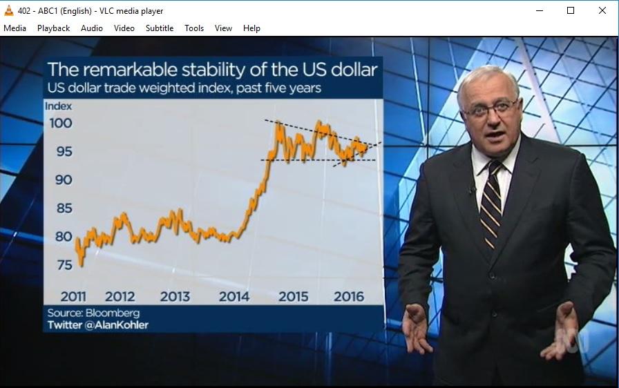 stability_usd_2011-2016