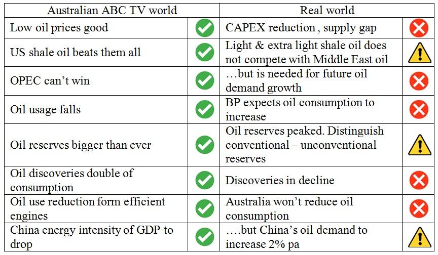 Summary_ABC_TV_misinformation_May2017
