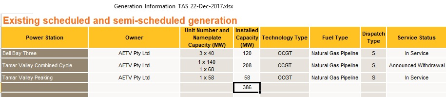 TAS_gas_power_plants_Dec2017