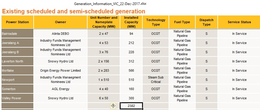 VIC_gas_power_plants_Dec2017