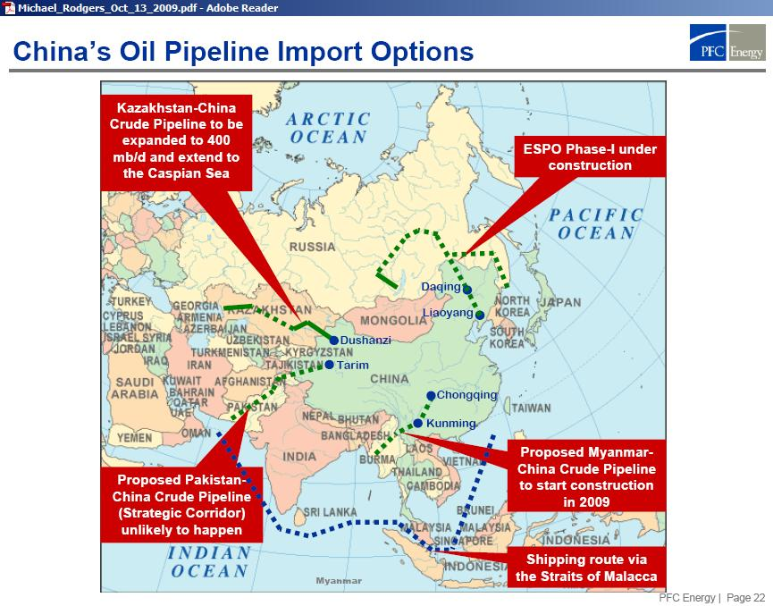 china_oil_import_pipelines