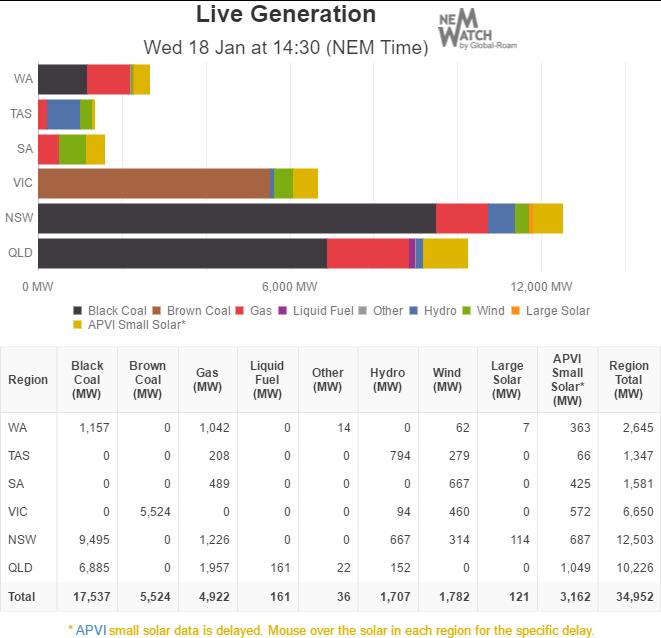 live-generation-2017-01-18-14-30