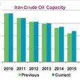"The IEA Medium Term Oil Market Report June 2011 published this widely ignored graph: http://www.iea.org/publications/free_new_Desc.asp?PUBS_ID=2392 The report says on page 18 and 80: ""An adverse investment climate, however, sees Iranian […]"