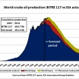 "1 year ago the Australian Federal Government refused to table their internal peak oil report BITRE 117 before a Senate hearing on the grounds that the report was not ""up […]"