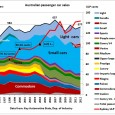 Part 1: The Howard years Peak oil, which should be seen as a process having started in 2005 rather than an event in the year of maximum global production, hits […]