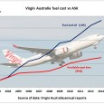 Summary Virgin's operating revenues have grown more than 4-fold over 10 years but since 2009 – the year peak oil triggered the global financial crisis – operating expenses were as...