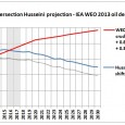 In an interview with ASPO USA in January 2014 Ex-Saudi Aramco geologist Dr. Sadad-Al-Husseini predicted oil price spikes of $140 by 2016/17. This post shows some graphs explaining why this […]