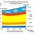 Given the ethnic turmoil in Iraq triggered by ISIL's recent seizure of towns in Iraq's North and West it is uncertain how this will impact on oil production in the […]