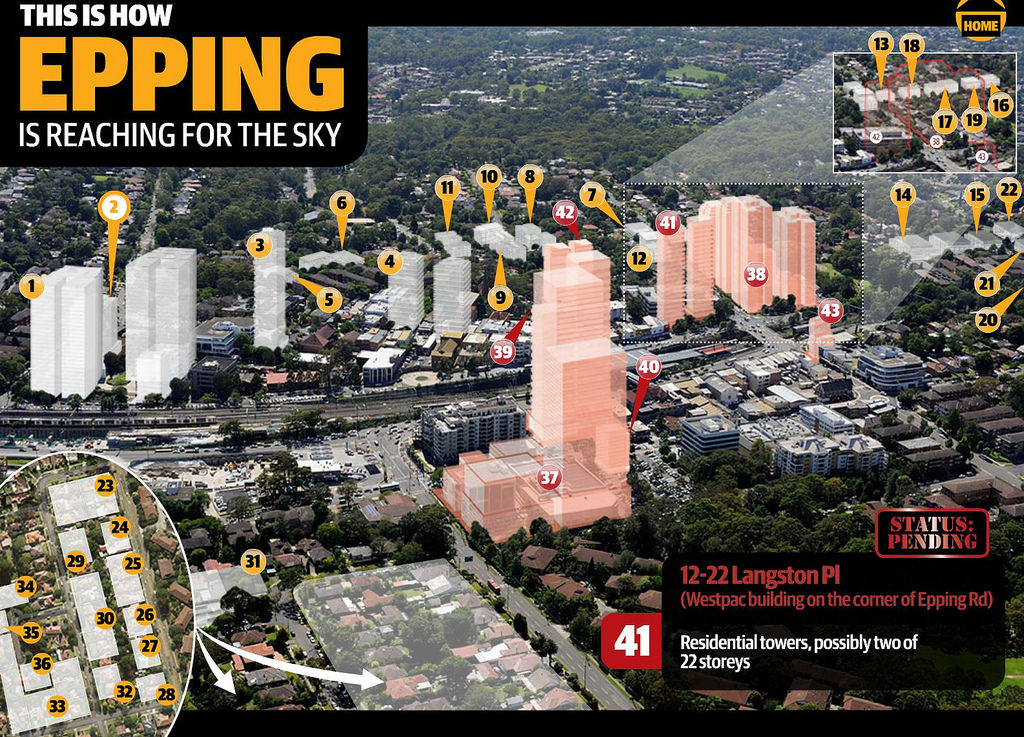 Epping_towers
