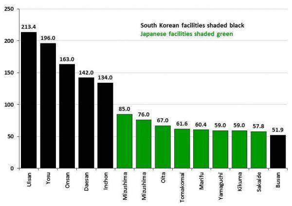 Exhibit-3_China-SignPost-70_North-korea-threats-to-refinery-infrastructure