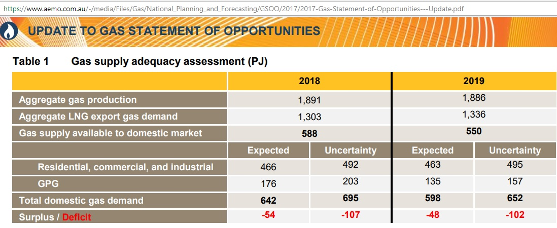 Gas_supply_adequacy_Sep2017