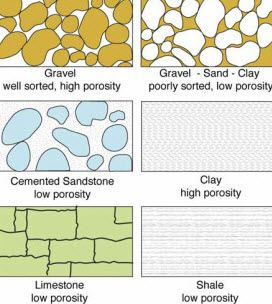Porosity_rocks_soil
