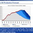 Any volunteers? This is the 2nd post on the best slides shown at the October 2009 ASPO conference http://peak-oil.org/2009-conference-proceedings/ PFC Energy presented a graph showing Chinese oil production arriving at […]