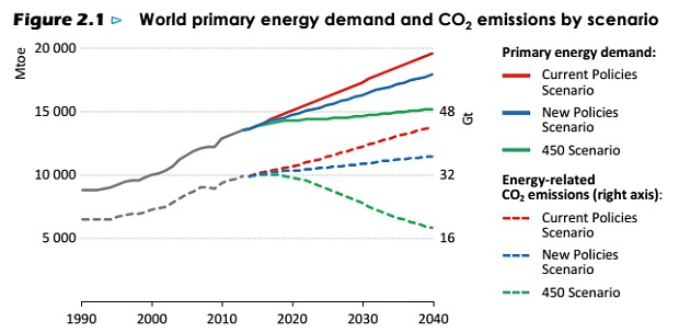 iea_energy_demand__3497081b